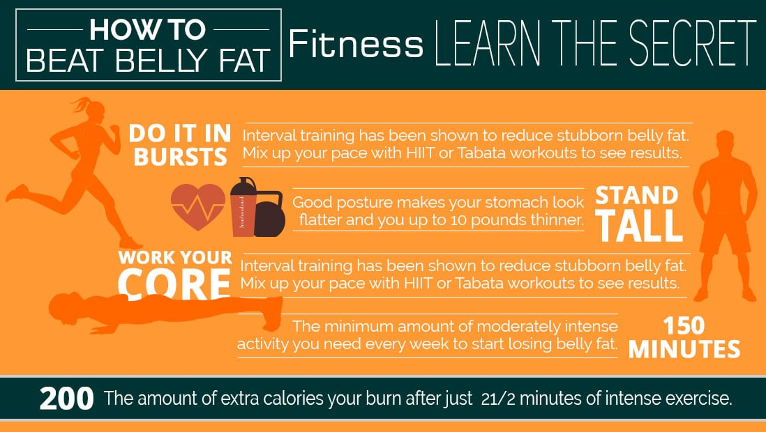 How To Beat Belly Fat