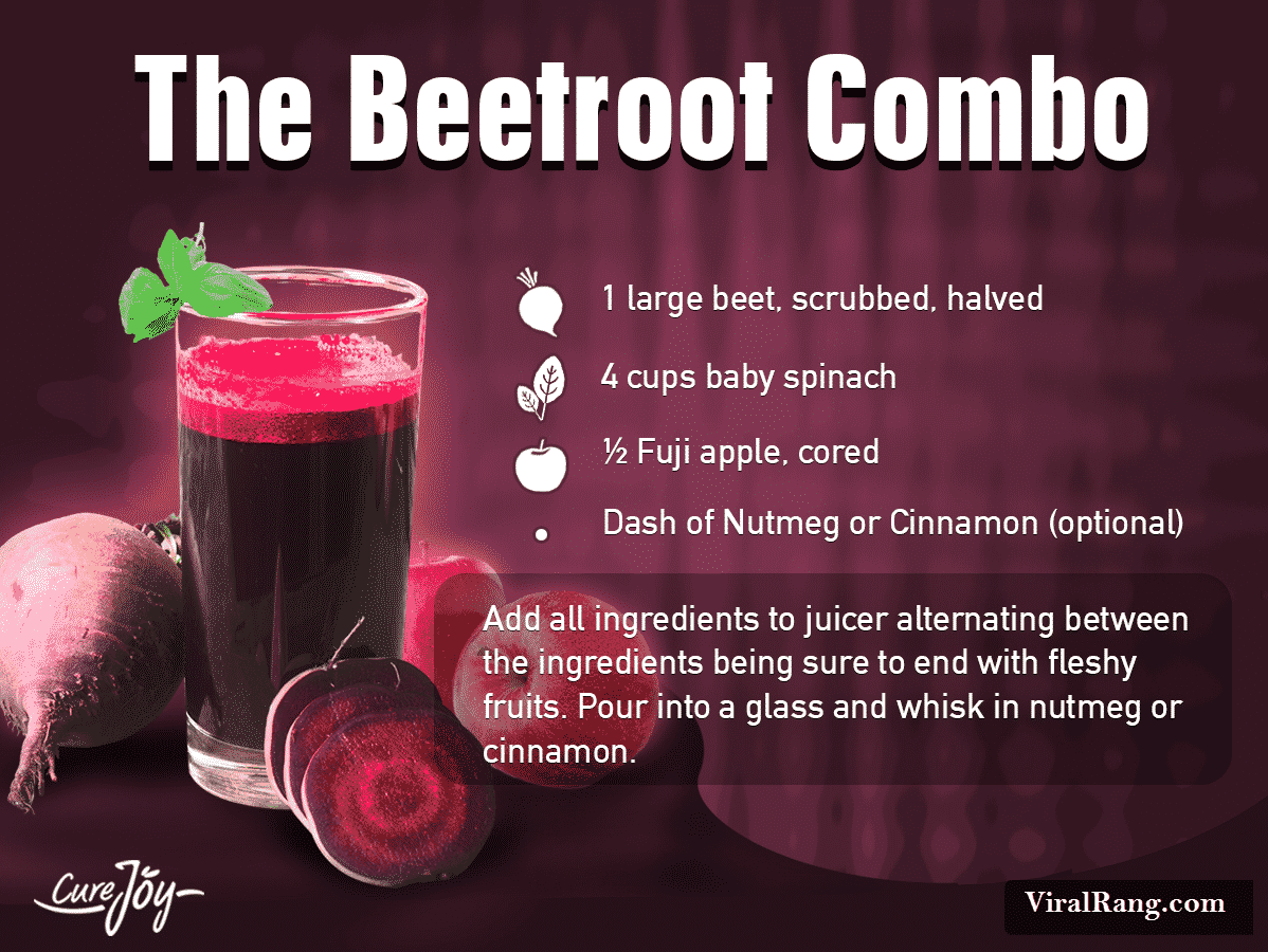 The Beetroot Combo