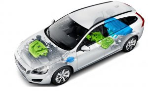 Significance Of Spare Parts In Hybrid Car