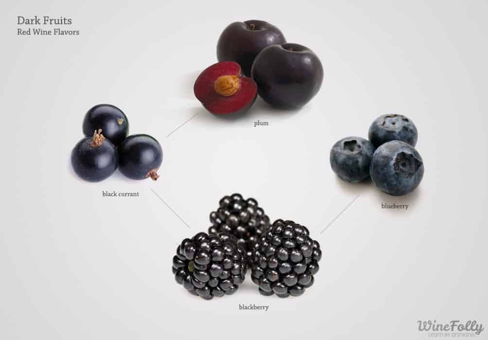 Dark coloured fruits like blueberries and cherries