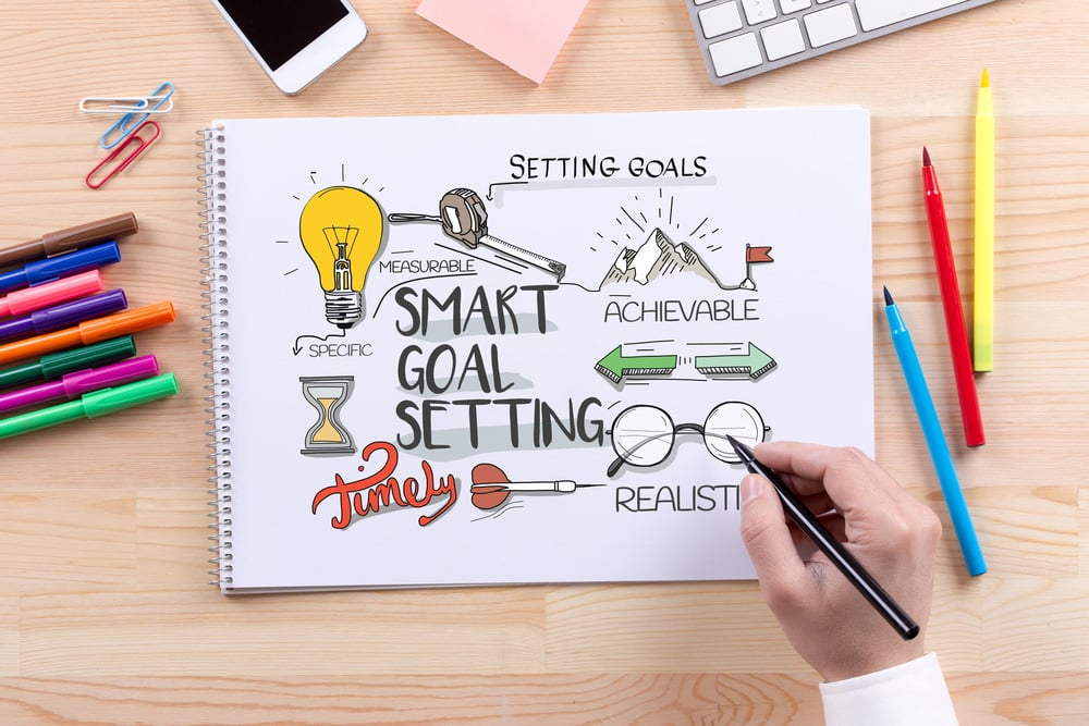 What are S.M.A.R.T Goals and Why Are They Important