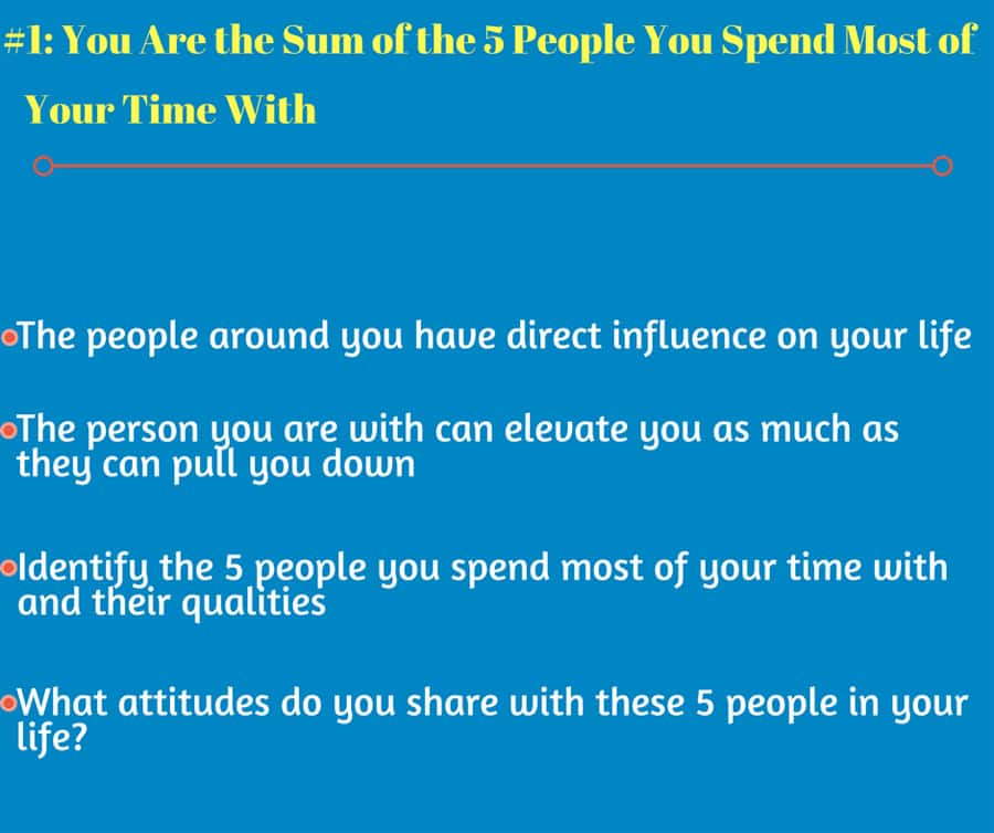 People You Spend Most of Your Time