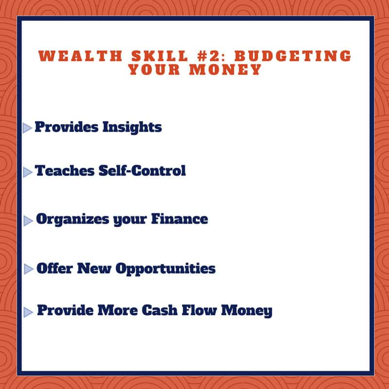 WEALTH SKILL #2: Budgeting Your Money