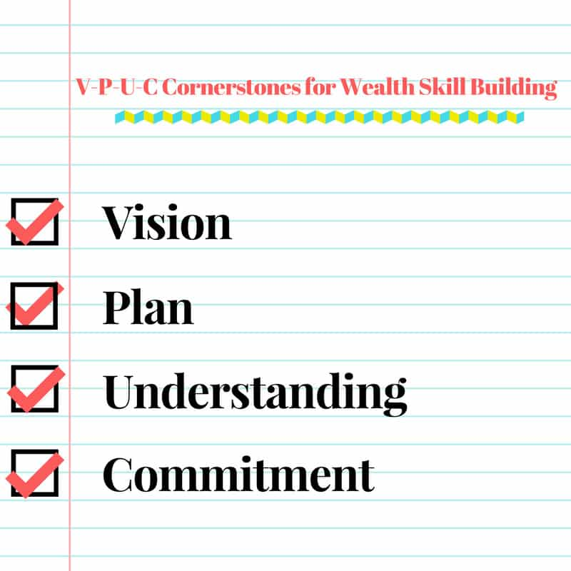 V-P-U-C Cornerstones for Wealth Skill Building
