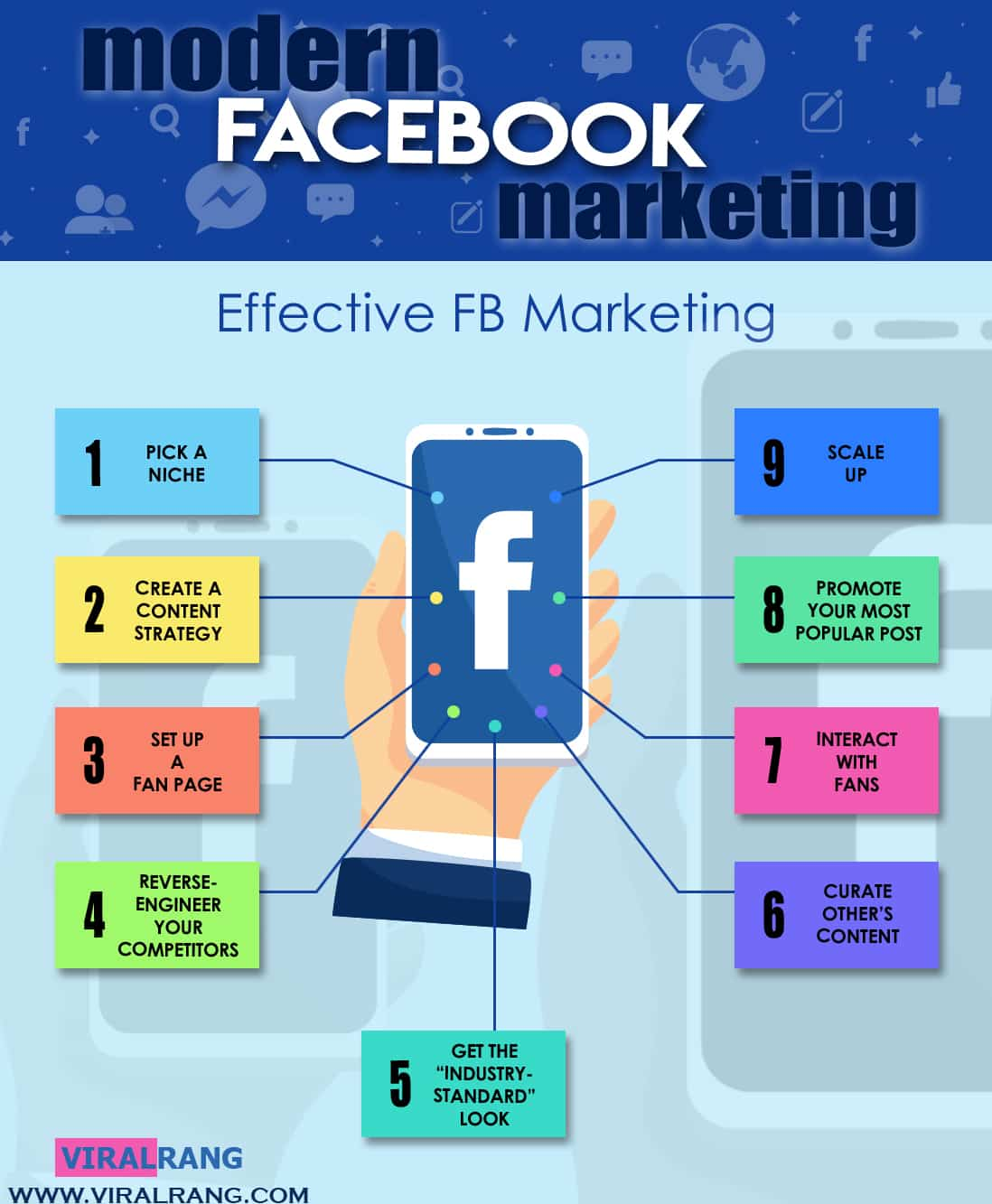 Modern Facebook Marketing Infographic