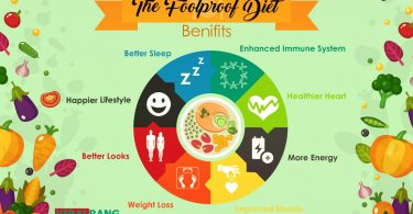 Foolproof Diet Benefits