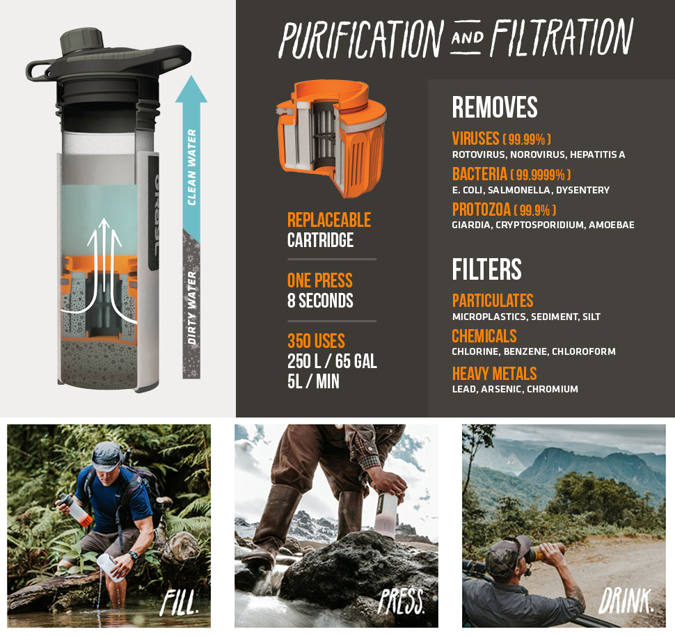 Water Bottle with a Purifier