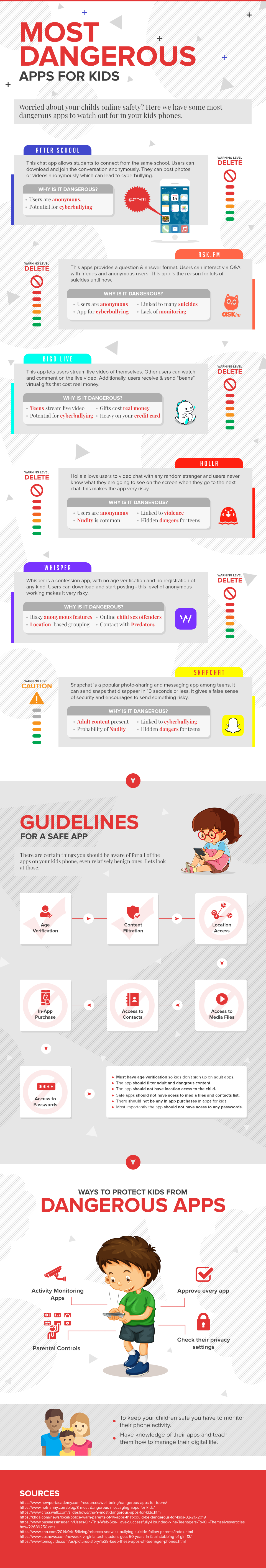 Most Dangerous Apps for Kids