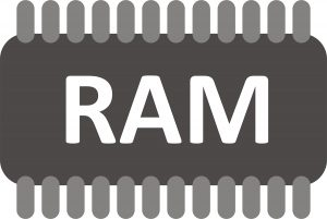 RAM Do for Your Computer