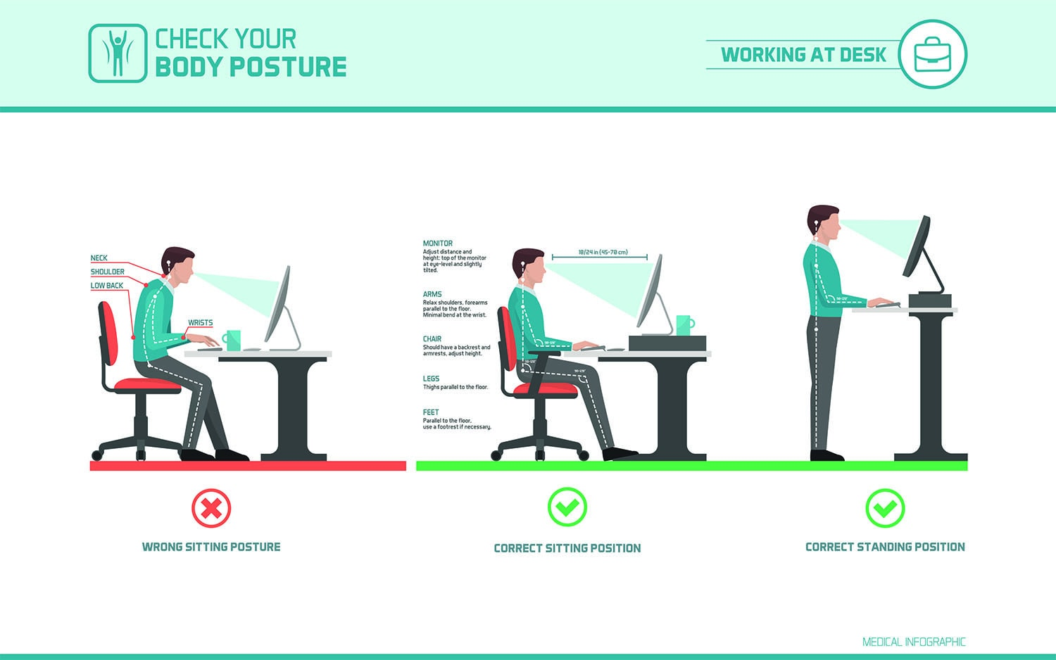 Sitting Position for Internet Marketer