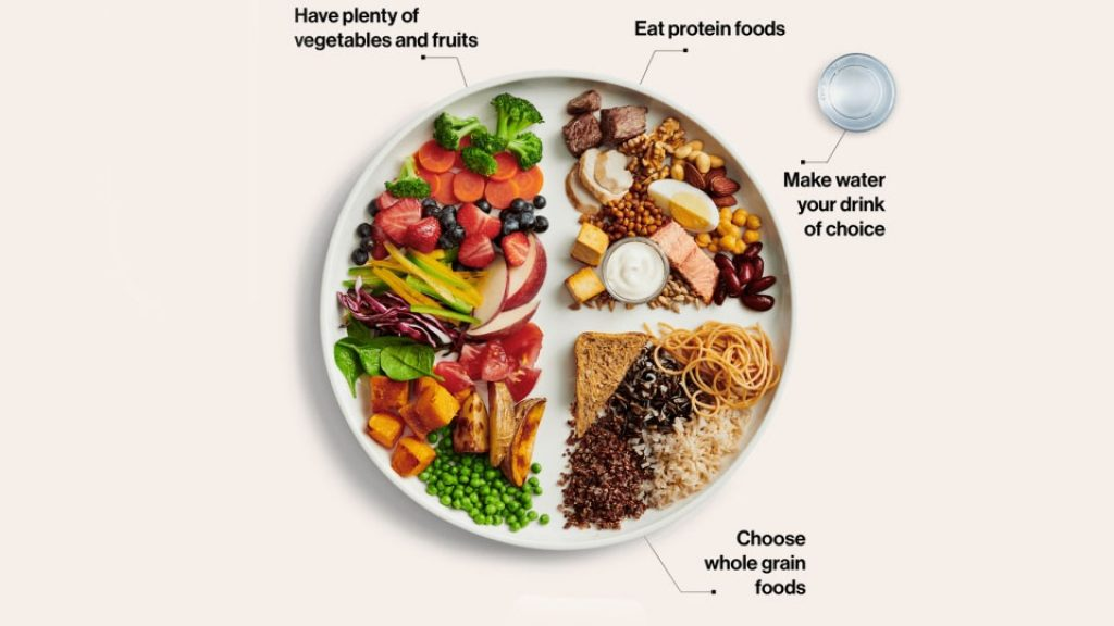 A Day Of Healthy Eating and Meals
