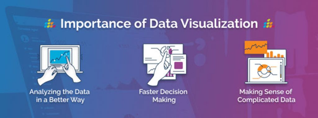 Why do you need data visualization